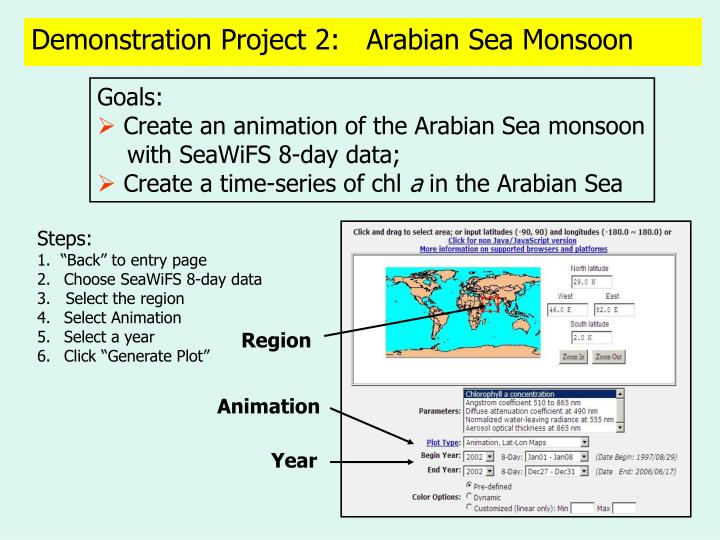 Demonstration Project 2:   Arabian Sea Monsoon