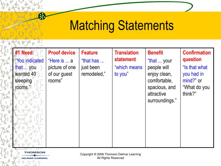 Matching Statements