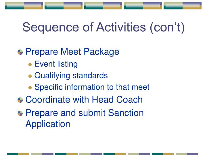 Sequence of Activities (con't)