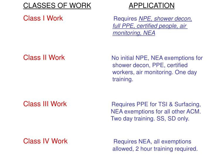 CLASSES OF WORK