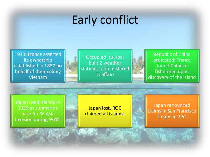 Early conflict