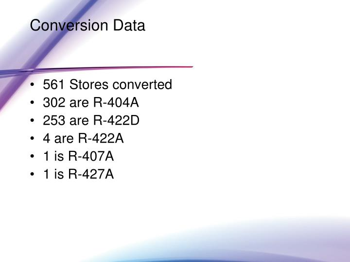 Conversion Data
