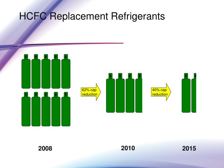 HCFC Replacement Refrigerants
