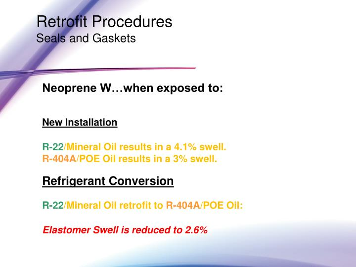 Retrofit Procedures