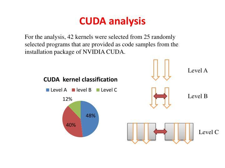 CUDA analysis