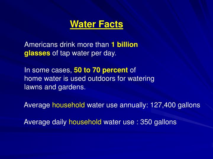 Water Facts
