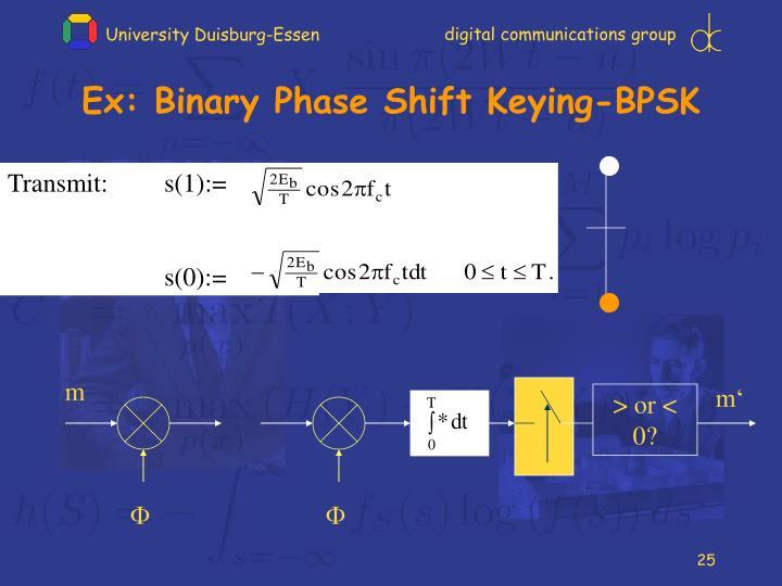 Ex: Binary Phase Shift Keying-BPSK