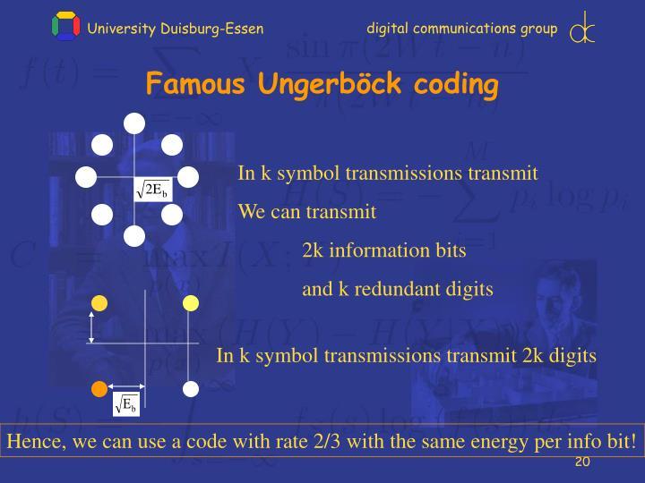 Famous Ungerböck coding