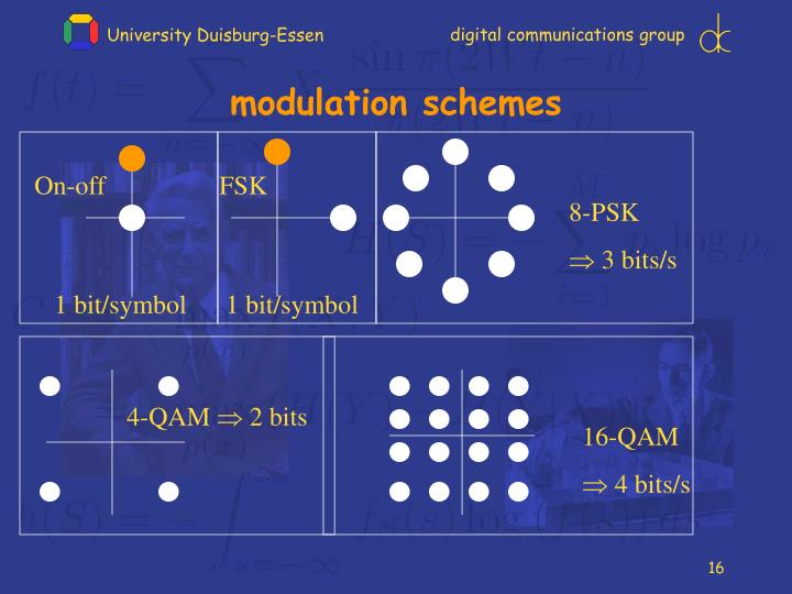 modulation schemes
