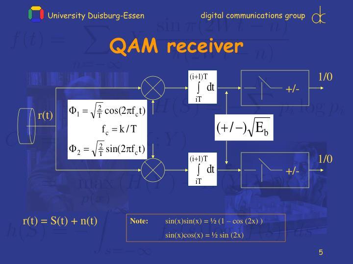 QAM receiver