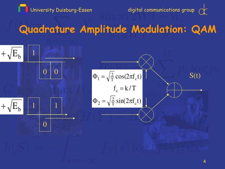 Quadrature Amplitude Modulation: QAM