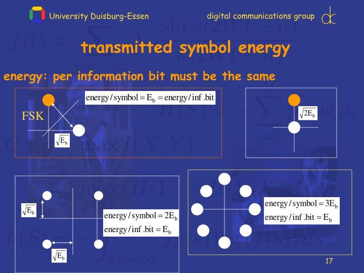 transmitted symbol energy