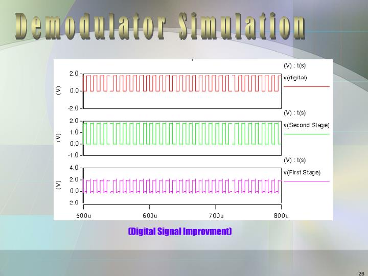 (Digital Signal Improvment)