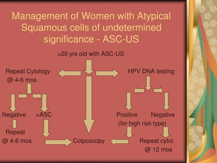 Management of Women with Atypical Squamous cells of undetermined significance - ASC-US