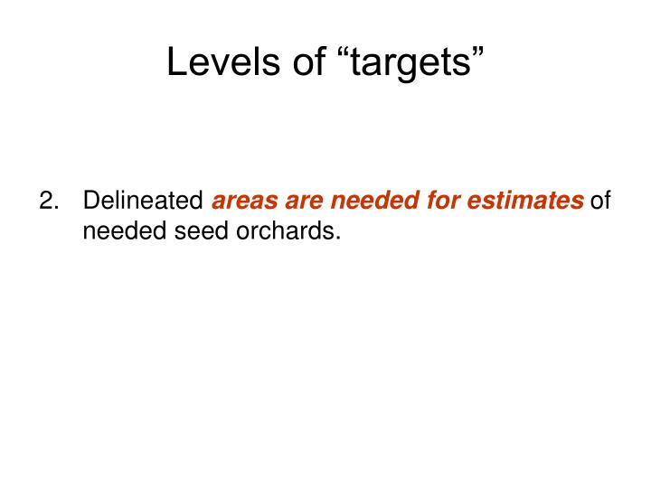 "Levels of ""targets"""