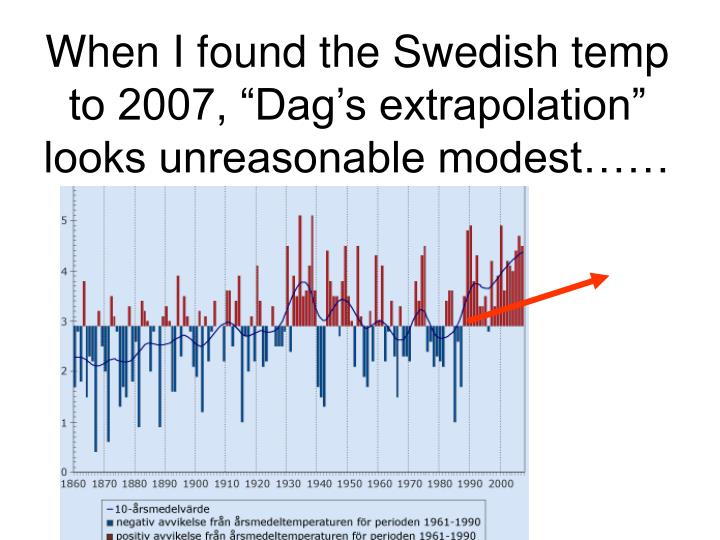 "When I found the Swedish temp to 2007, ""Dag's extrapolation"" looks unreasonable modest……"