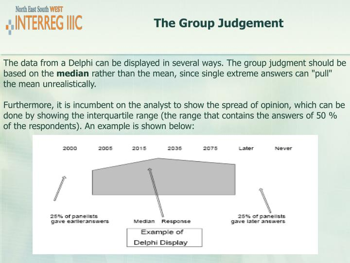 The Group Judgement