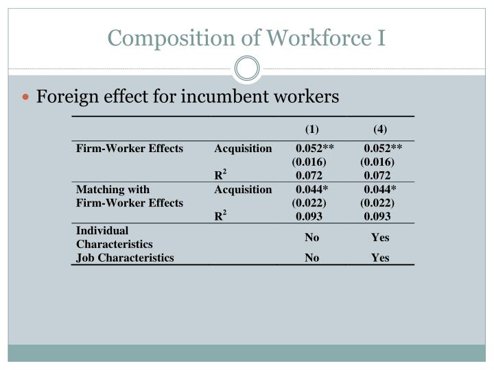 Composition of Workforce I