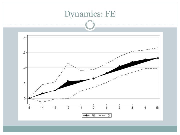 Dynamics: FE