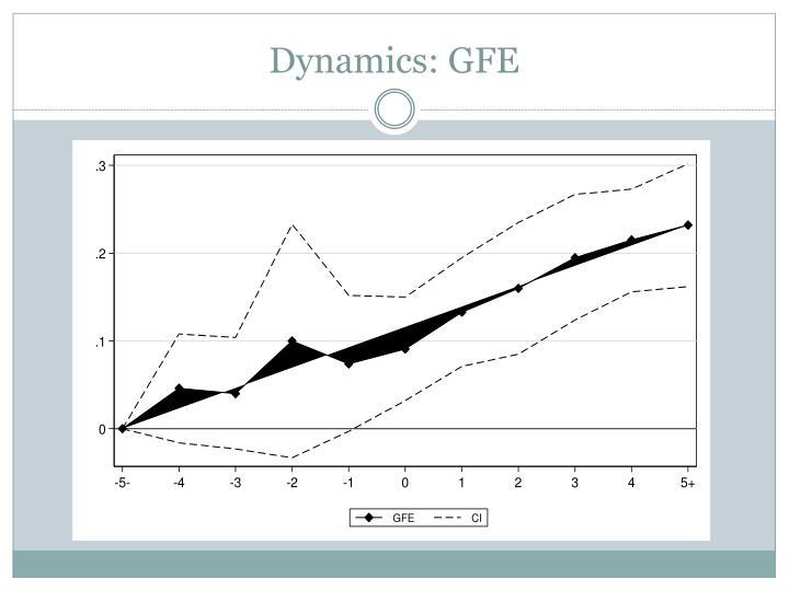 Dynamics: GFE