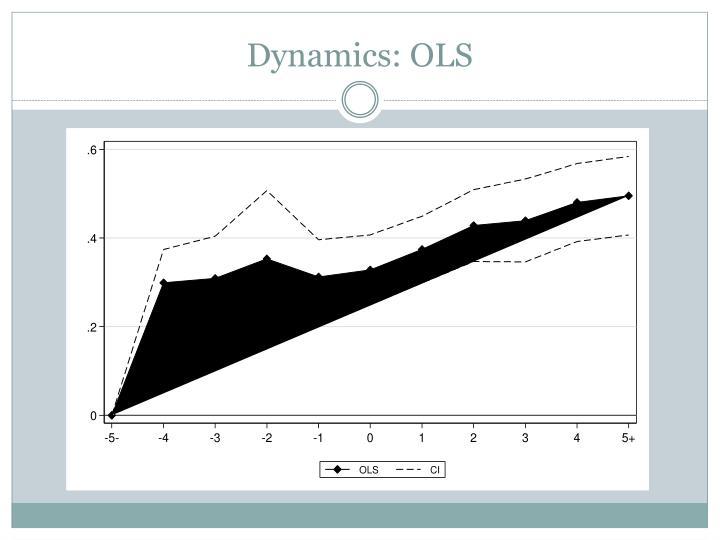 Dynamics: OLS