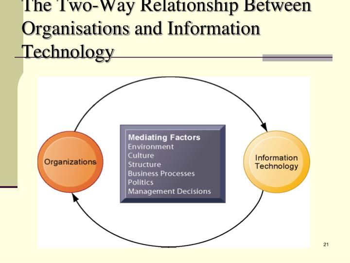 The Two-Way Relationship Between