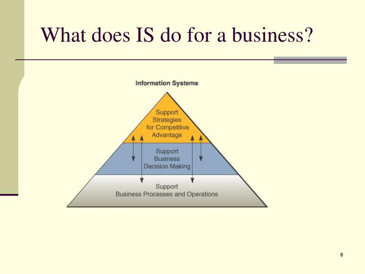 What does IS do for a business?