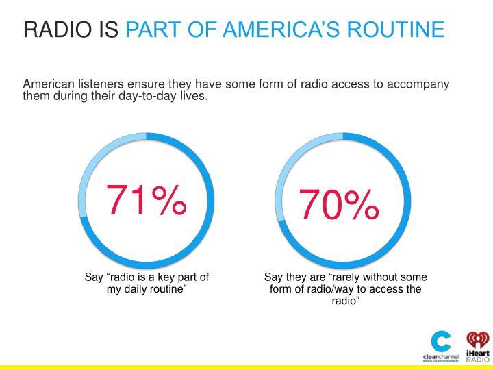 RADIO IS