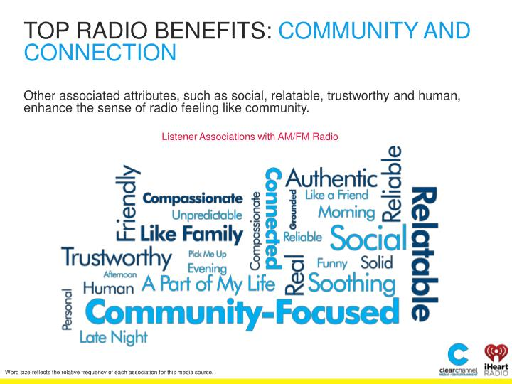 TOP RADIO BENEFITS: