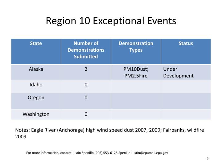 Region 10 Exceptional Events