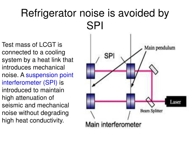 Refrigerator noise is avoided by SPI