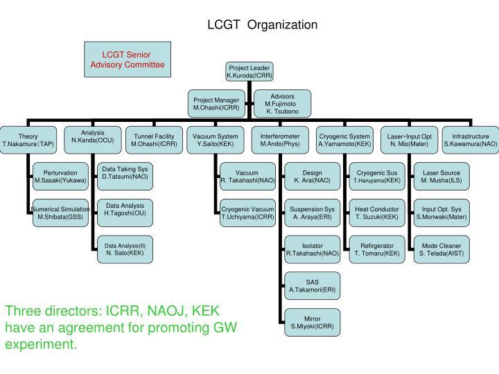 LCGT  Organization