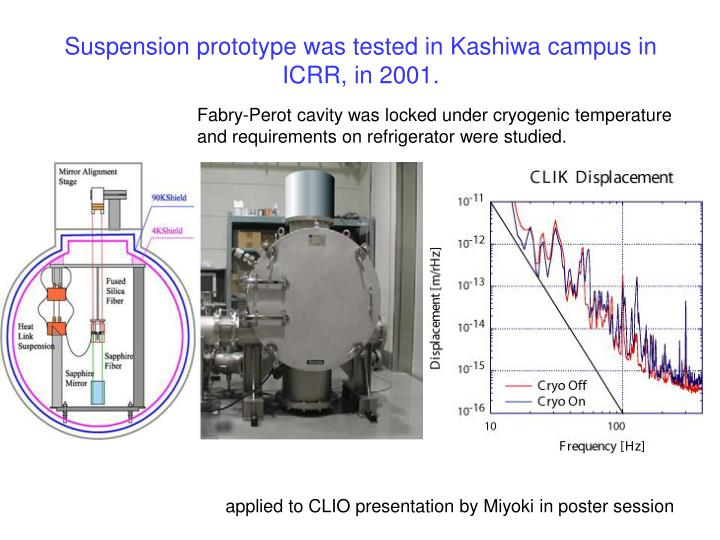 Suspension prototype was tested in Kashiwa campus in ICRR, in 2001.