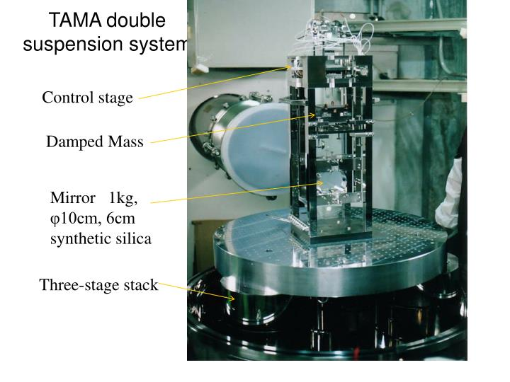 TAMA double suspension system