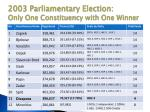 2003 parliamentary election only one constituency with one winner