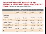 multi item partisan identity vs pid strength predicting angry reactions to threat huddy mason aaroe