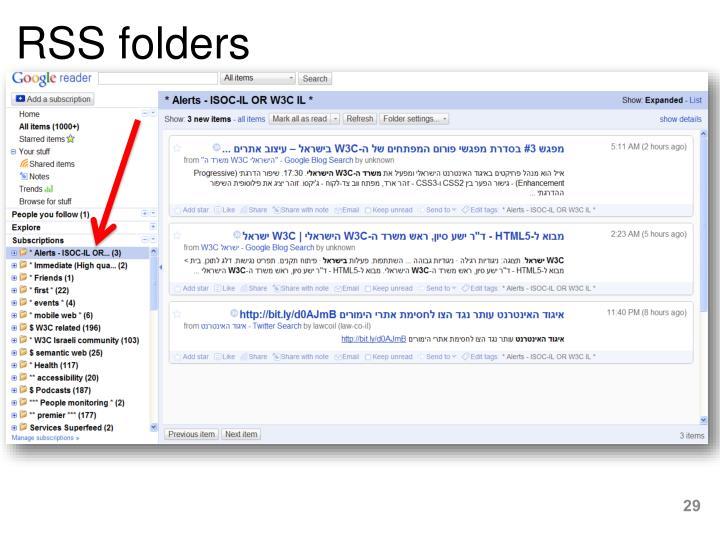 RSS folders