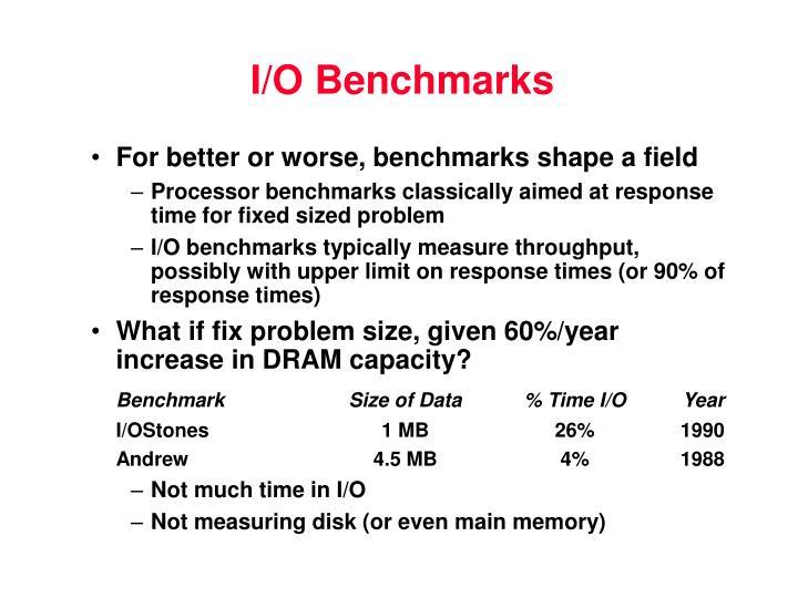 I/O Benchmarks