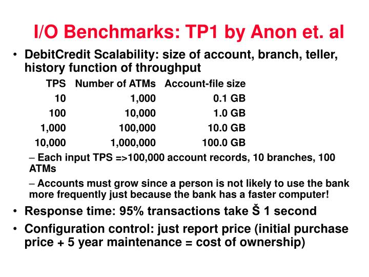 I/O Benchmarks: TP1 by Anon et. al