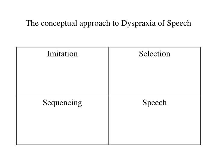The conceptual approach to Dyspraxia of Speech