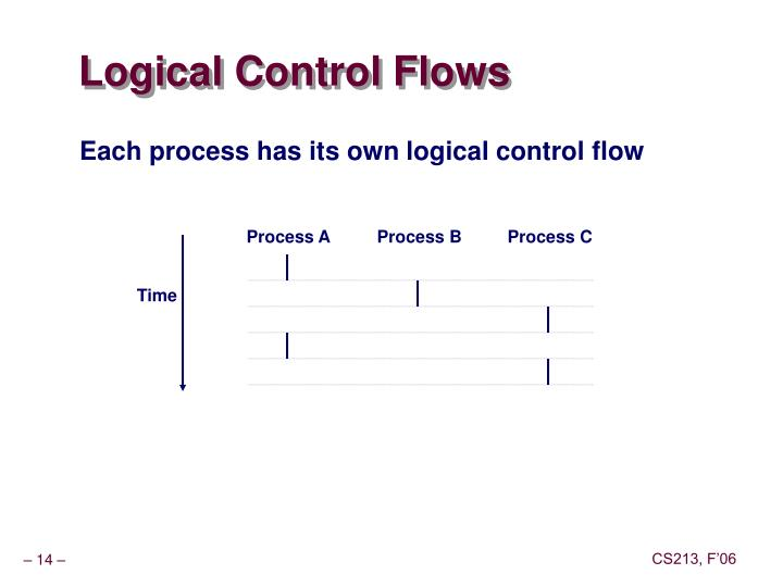 Logical Control Flows