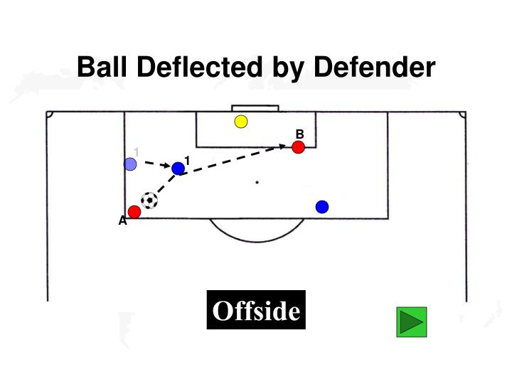 Ball Deflected by Defender