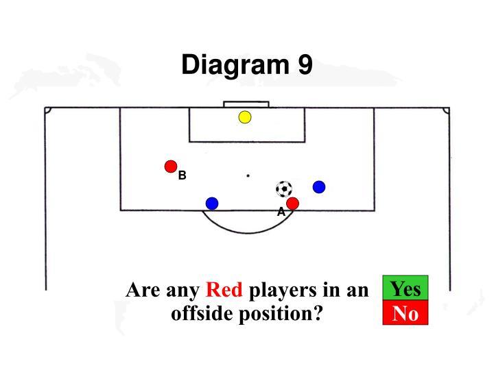 Diagram 9