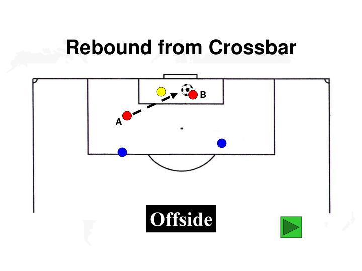 Rebound from Crossbar