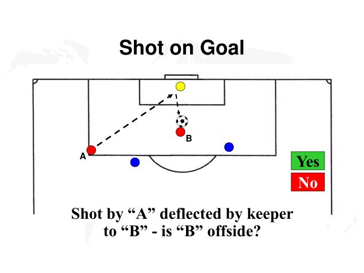 Shot on Goal