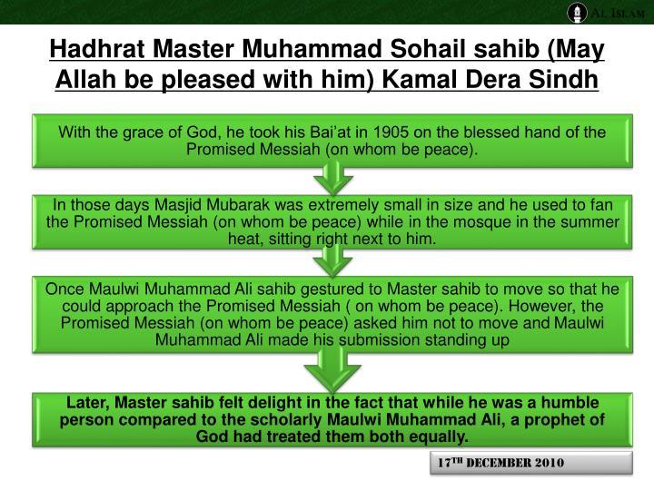 Hadhrat Master Muhammad