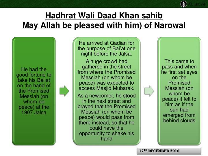 Hadhrat Wali Daad Khan sahib