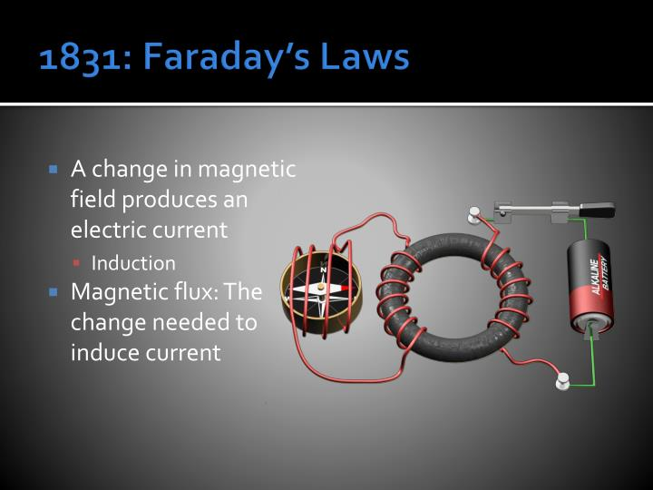 1831: Faraday's Laws