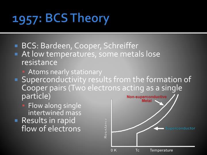 1957: BCS Theory