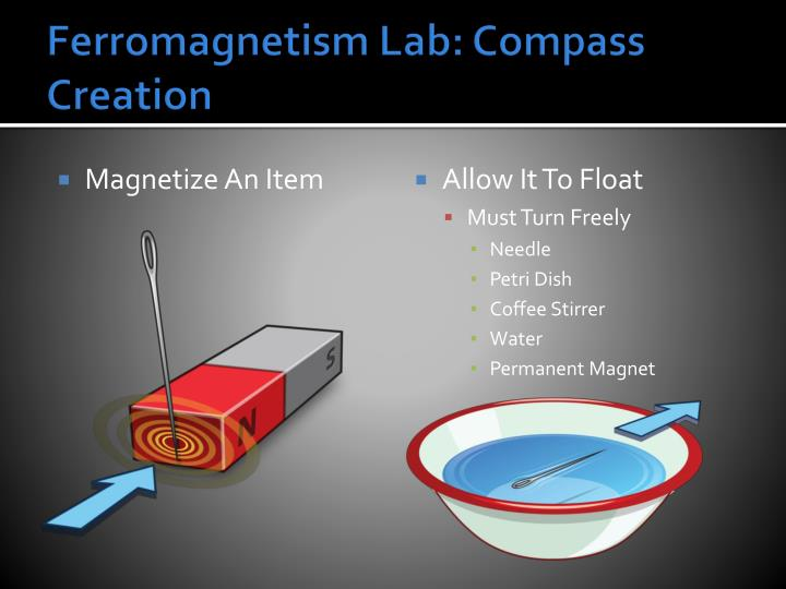 Ferromagnetism Lab: Compass Creation